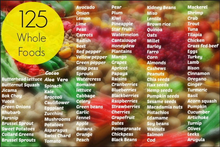 Foods-125-Whole-Foods